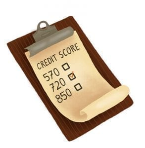 cost to paint a car credit score